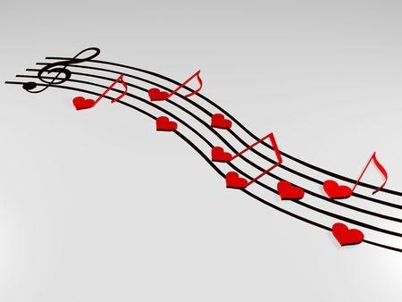 חוג האזנה למוזיקה